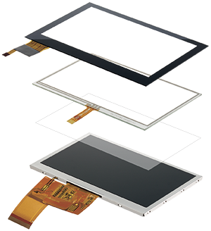 Display capabilities